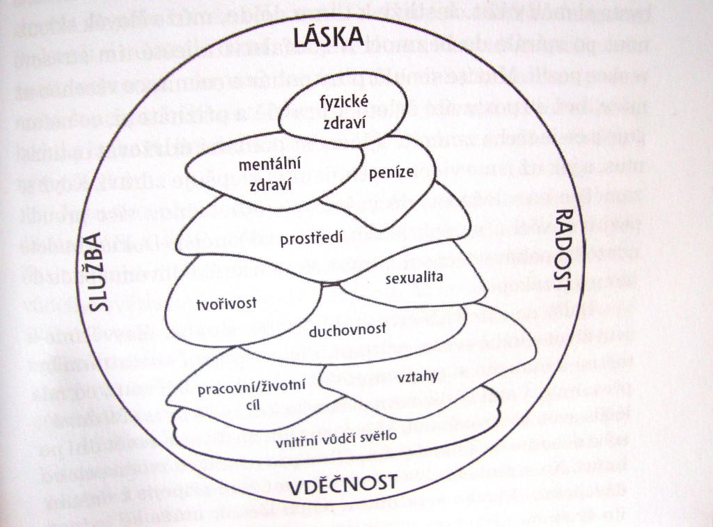 kniha_mysl_je_mocny_lekar_2